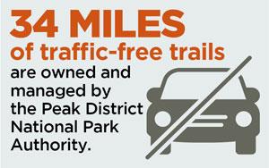Traffic-free trails